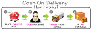 ghana-360-express-cash-on-delivery