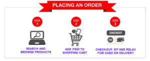 ghana-360-express-how-place-order